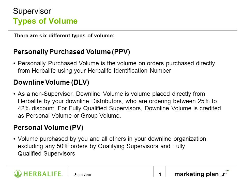 Supervisor Types of Volume (cont'd)