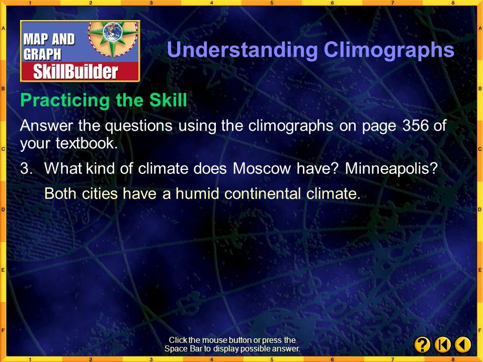 Understanding Climographs