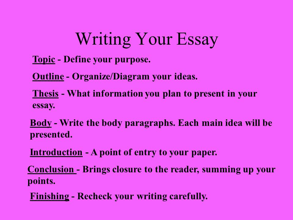 purpose in writing an essay Guide to writing a basic essay the first thing you must do is think about the purpose of the essay you must write is your purpose to persuade.