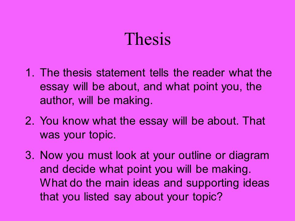 Thesis The thesis statement tells the reader what the essay will be about, and what point you, the author, will be making.