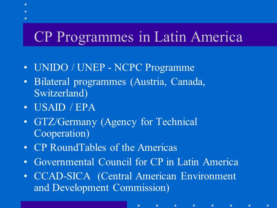 CP Programmes in Latin America