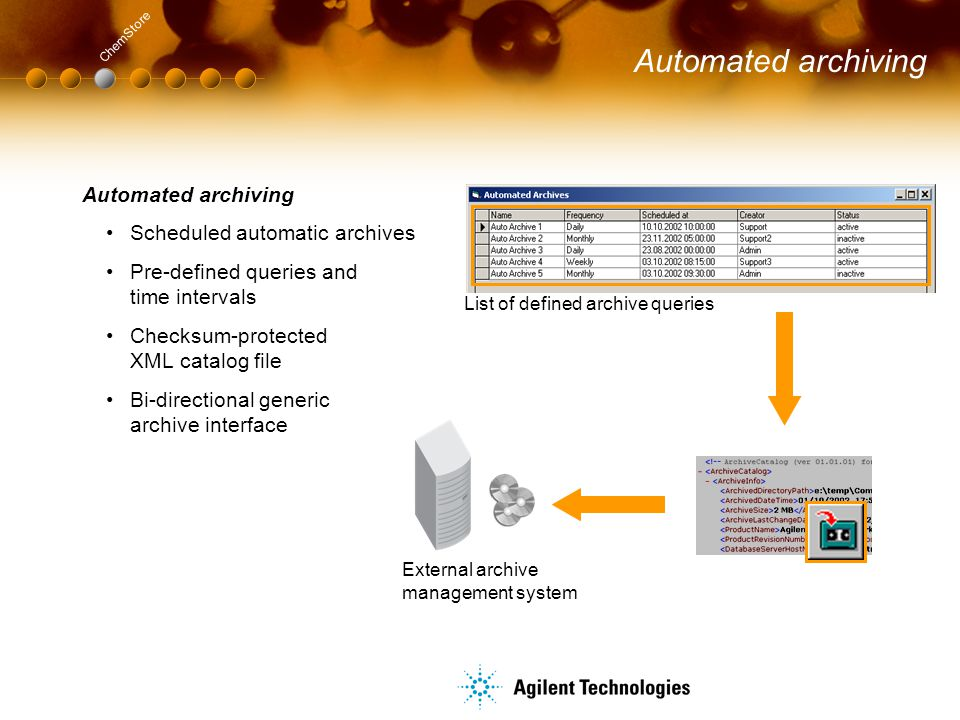Automated archiving Automated archiving Scheduled automatic archives