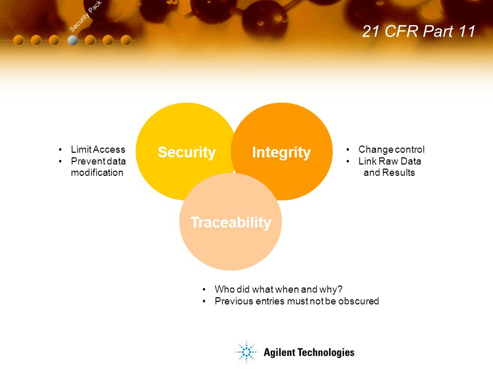 21 CFR Part 11 Security Integrity Traceability Limit Access