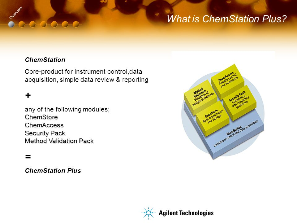What is ChemStation Plus