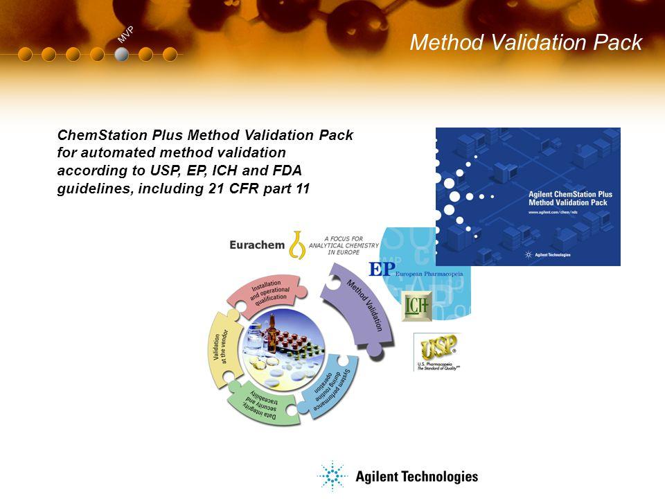 Method Validation Pack