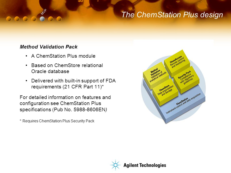 The ChemStation Plus design