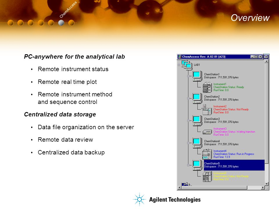 Overview PC-anywhere for the analytical lab Remote instrument status