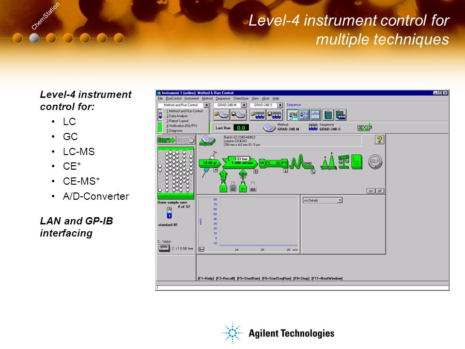 Level-4 instrument control for multiple techniques