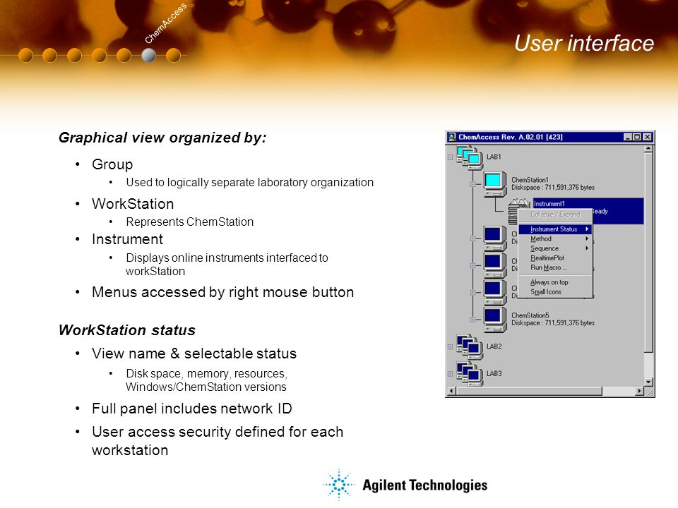 User interface Graphical view organized by: Group WorkStation