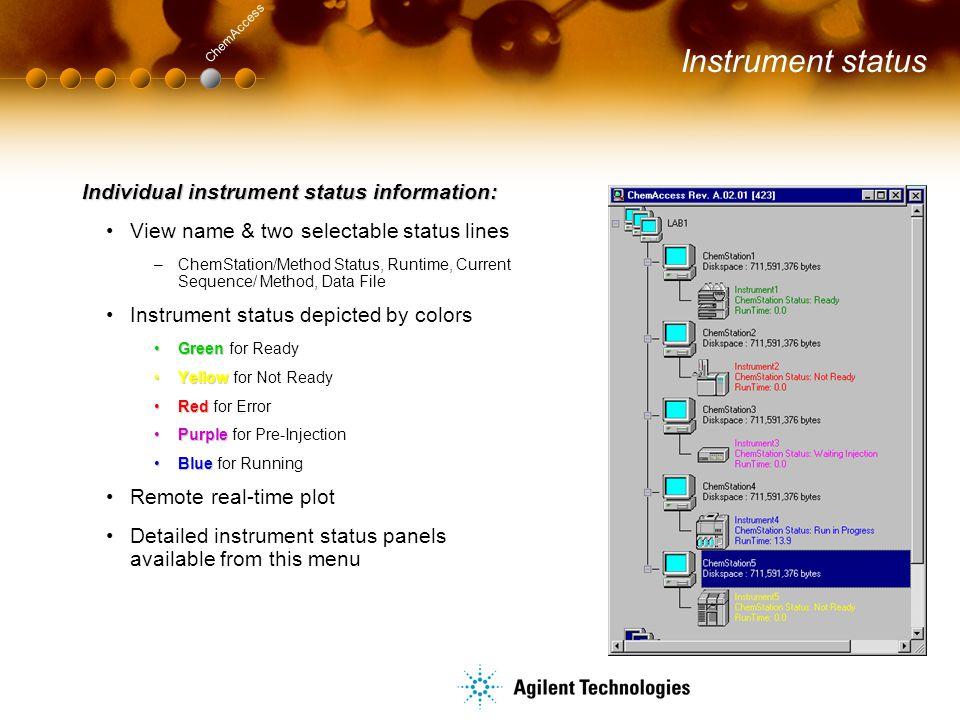 Instrument status Individual instrument status information: