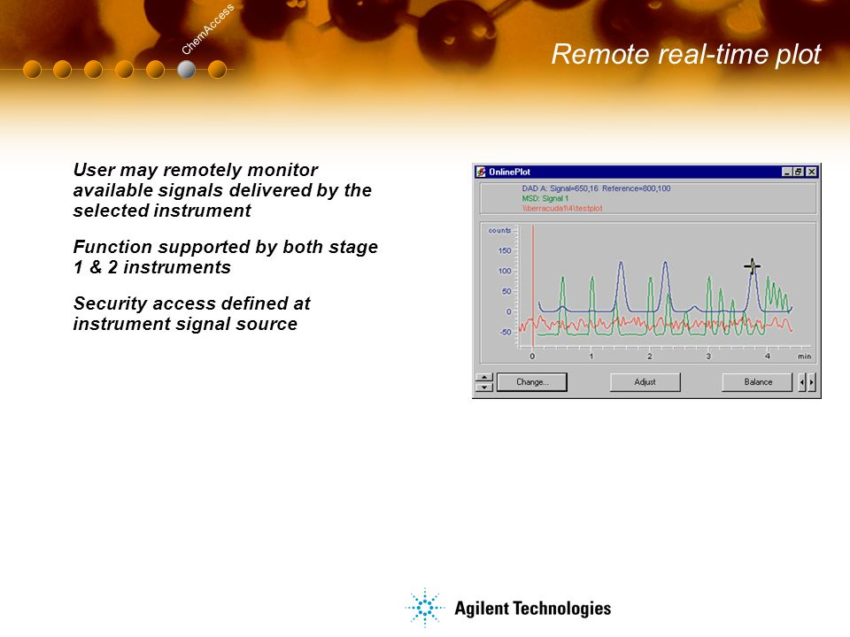 Remote real-time plot ChemAccess. User may remotely monitor available signals delivered by the selected instrument.