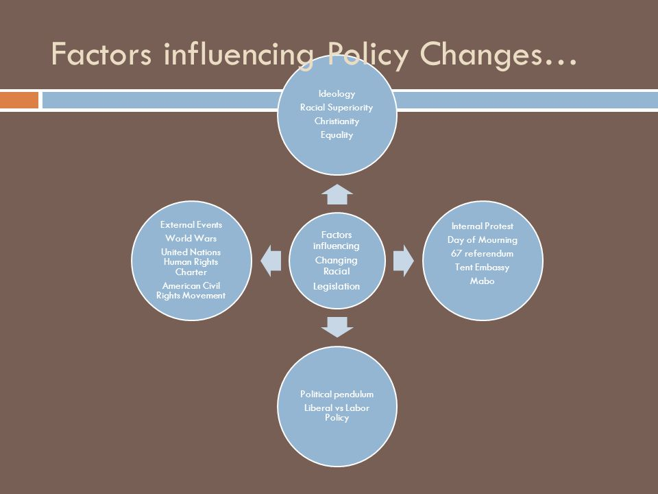 Factors influencing Policy Changes…