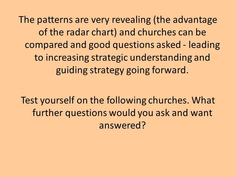 The patterns are very revealing (the advantage of the radar chart) and churches can be compared and good questions asked - leading to increasing strategic understanding and guiding strategy going forward.