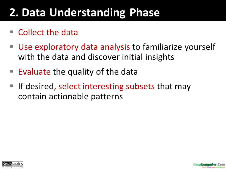 2. Data Understanding Phase
