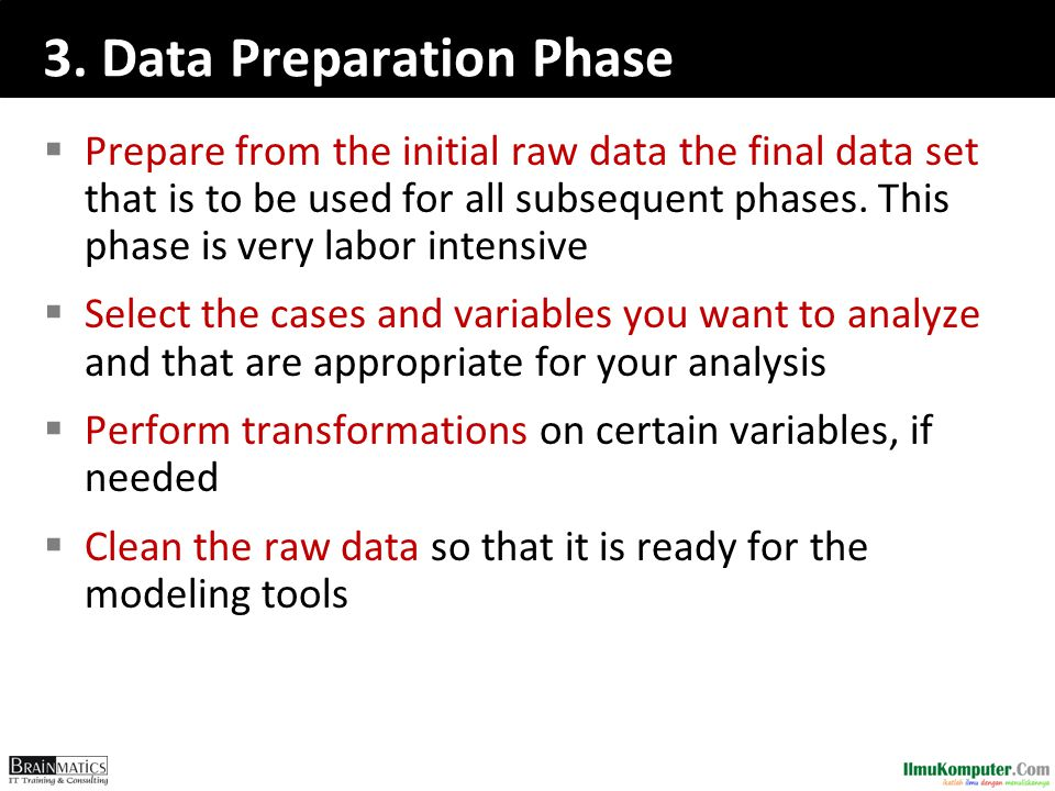 3. Data Preparation Phase