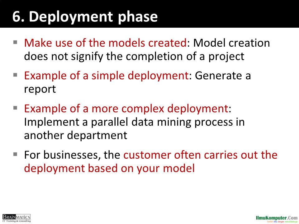 Object-Oriented Programming. 6. Deployment phase.