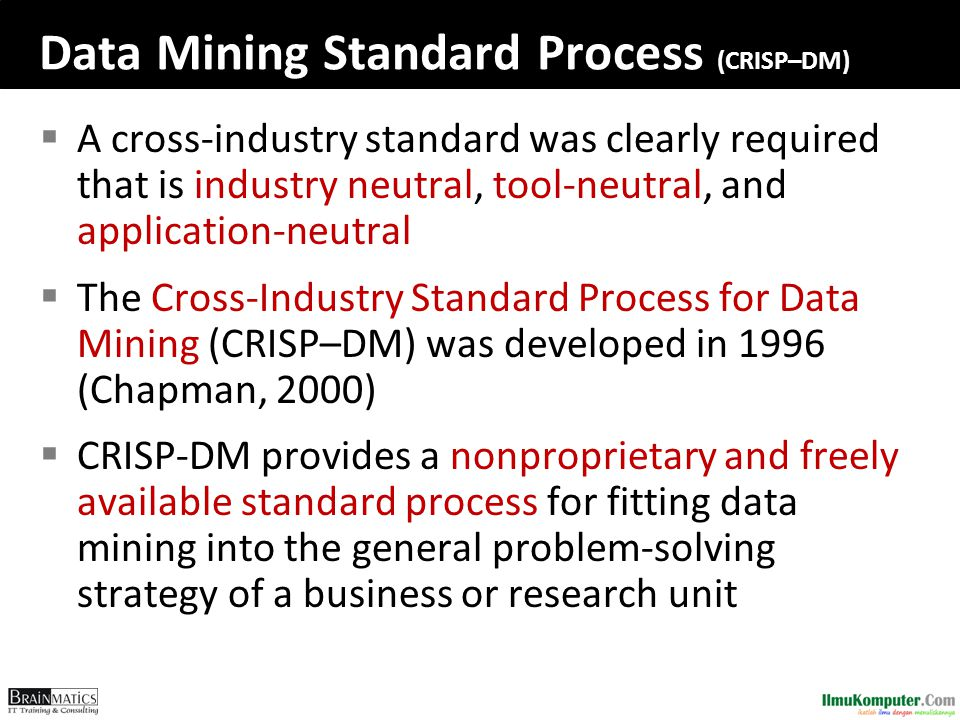 Data Mining Standard Process (CRISP–DM)