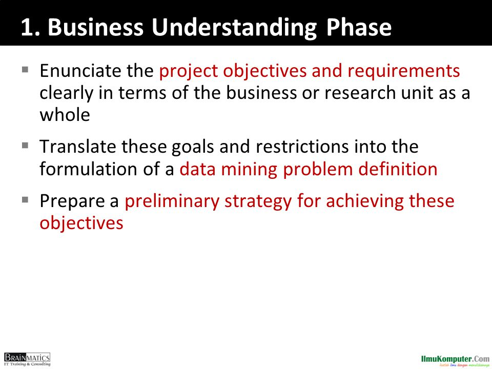 1. Business Understanding Phase