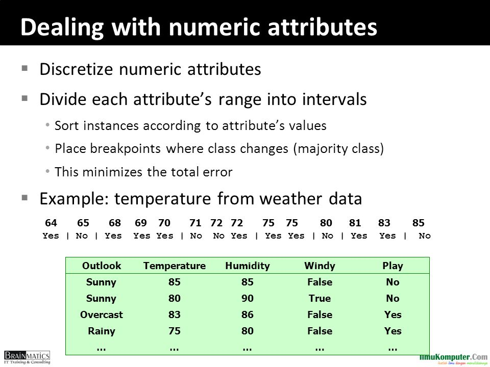 Dealing with numeric attributes