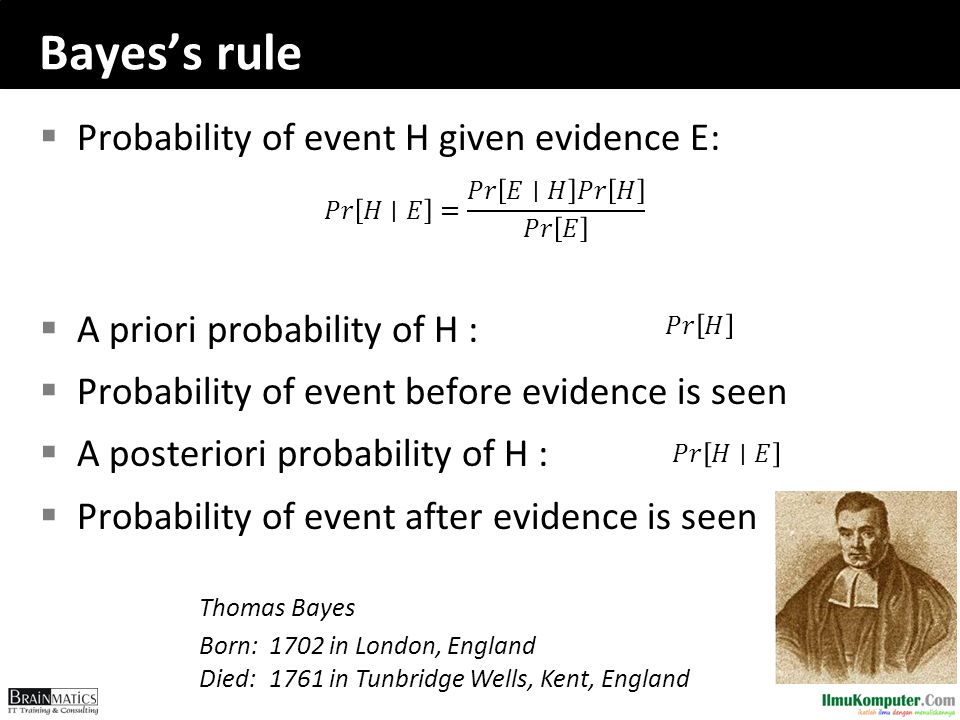 Bayes's rule Probability of event H given evidence E: