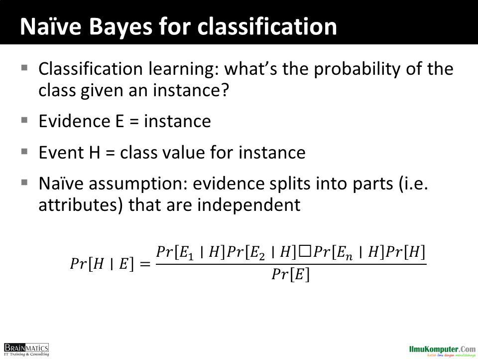 Naïve Bayes for classification