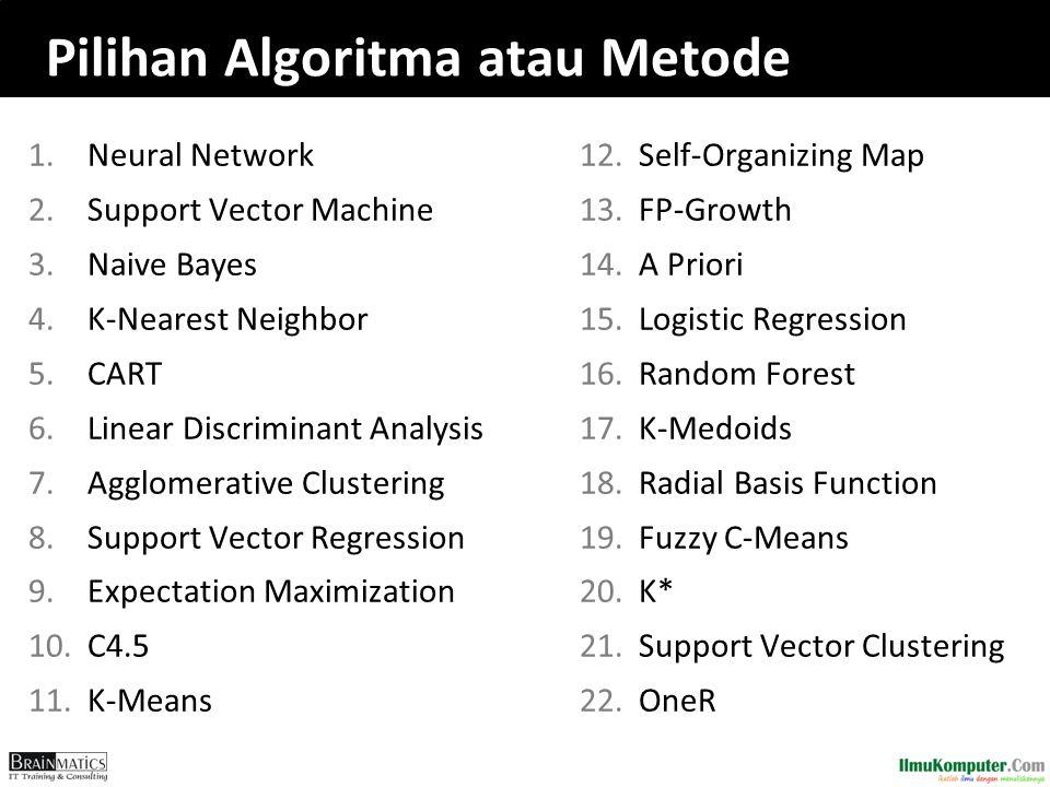 Pilihan Algoritma atau Metode