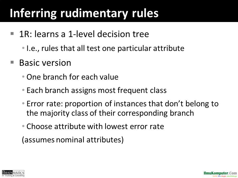 Inferring rudimentary rules
