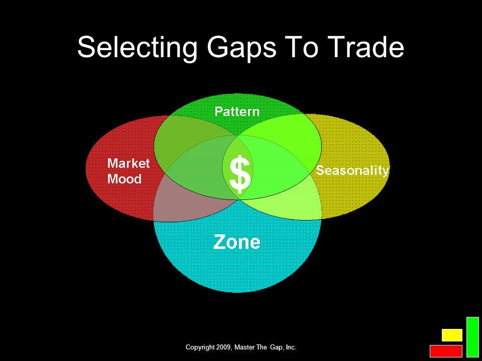 Selecting Gaps To Trade