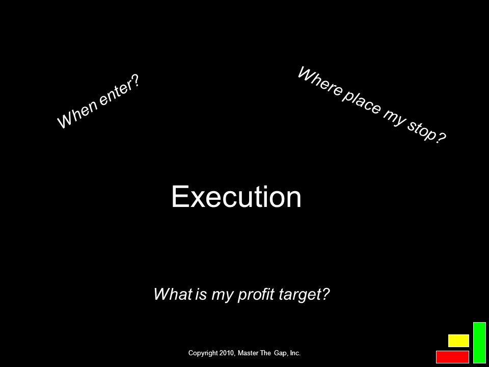 Execution When enter Where place my stop What is my profit target