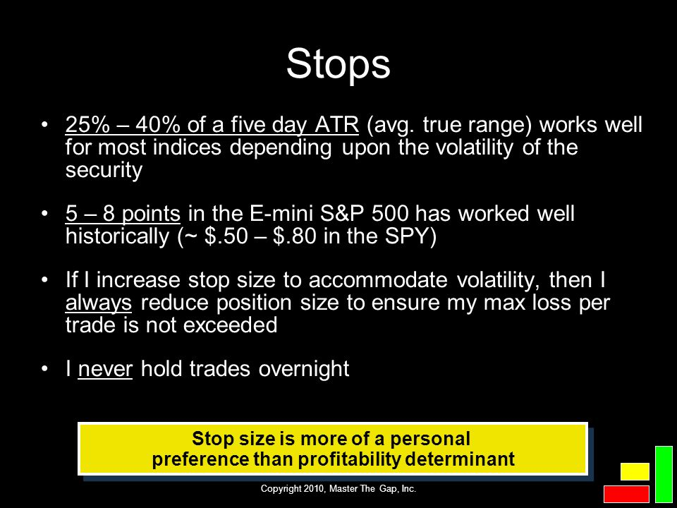 Stops 25% – 40% of a five day ATR (avg. true range) works well for most indices depending upon the volatility of the security.