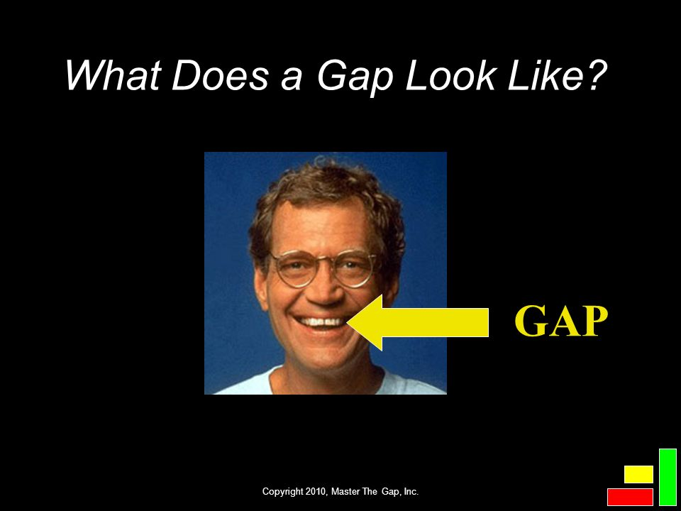 What Does a Gap Look Like