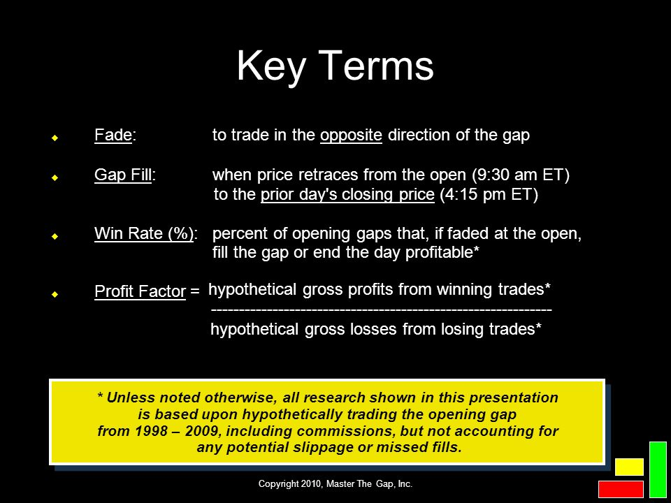 Key Terms hypothetical gross profits from winning trades*