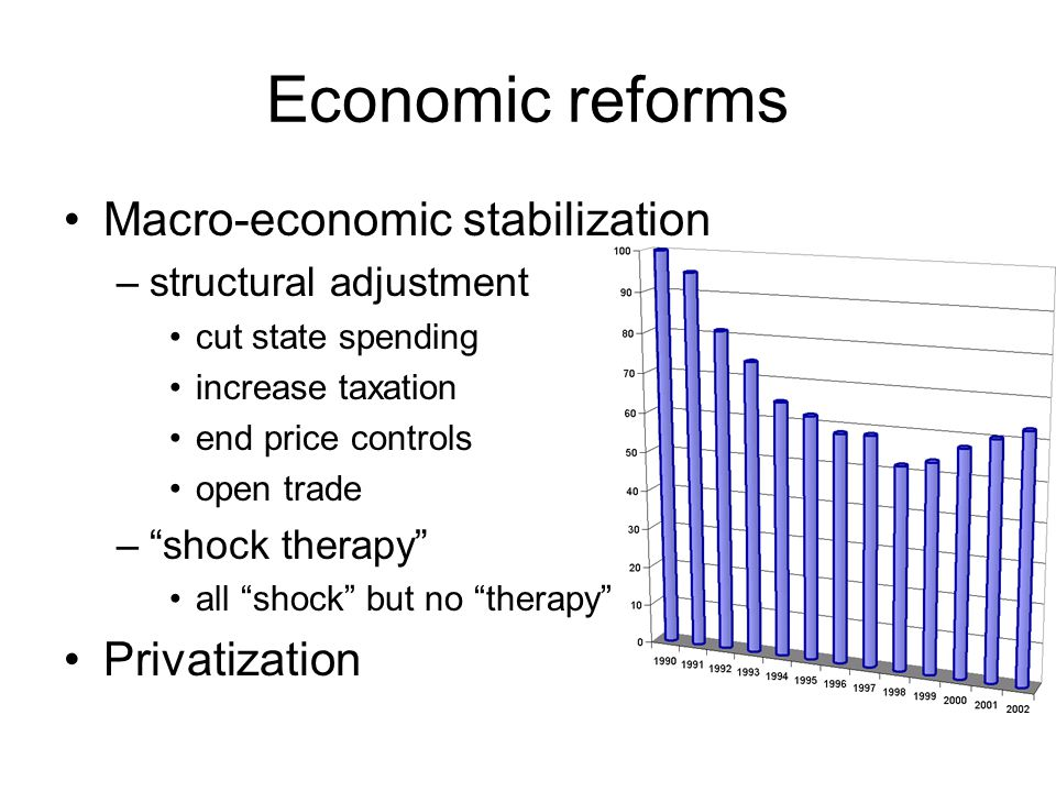 Economic reforms Macro-economic stabilization Privatization