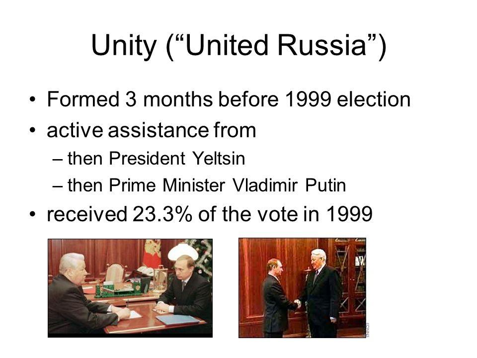 Unity ( United Russia )