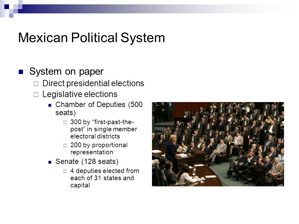 Mexican Political System