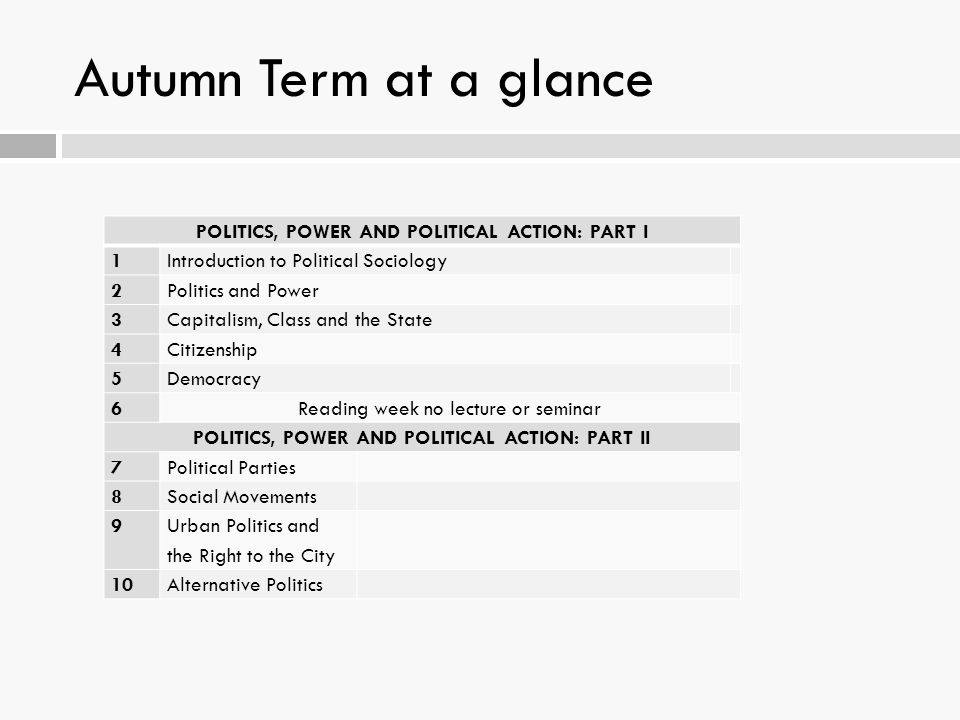 Autumn Term at a glance POLITICS, POWER AND POLITICAL ACTION: PART I 1