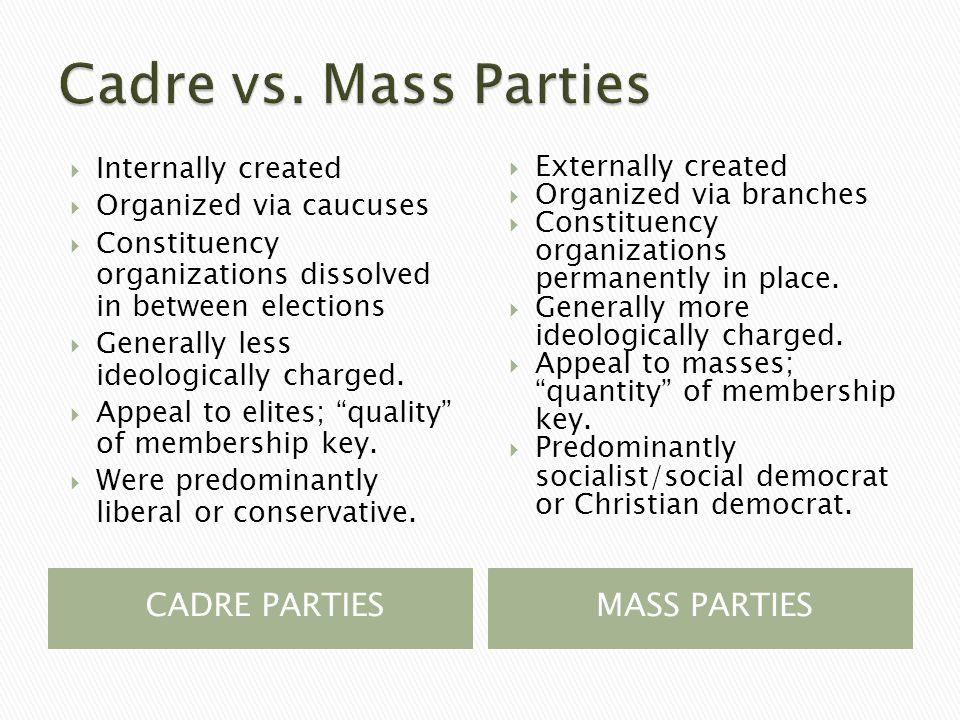 Cadre vs. Mass Parties CADRE PARTIES MASS PARTIES Internally created