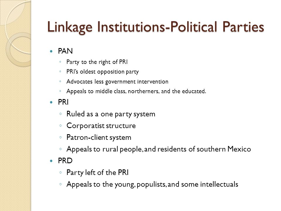 Linkage Institutions-Political Parties