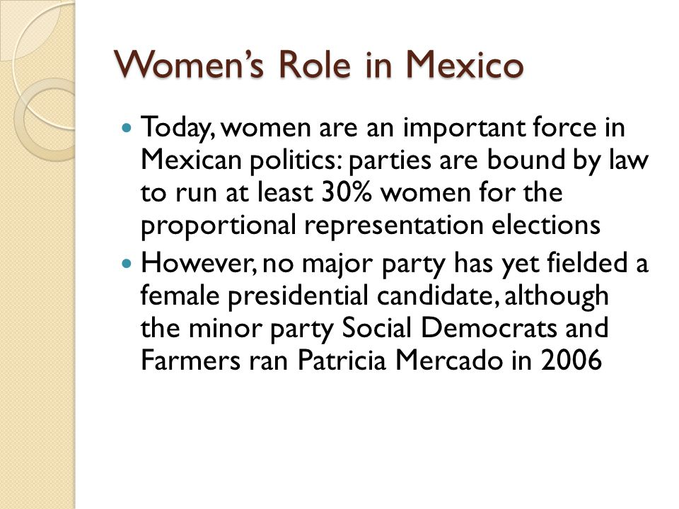 Women's Role in Mexico