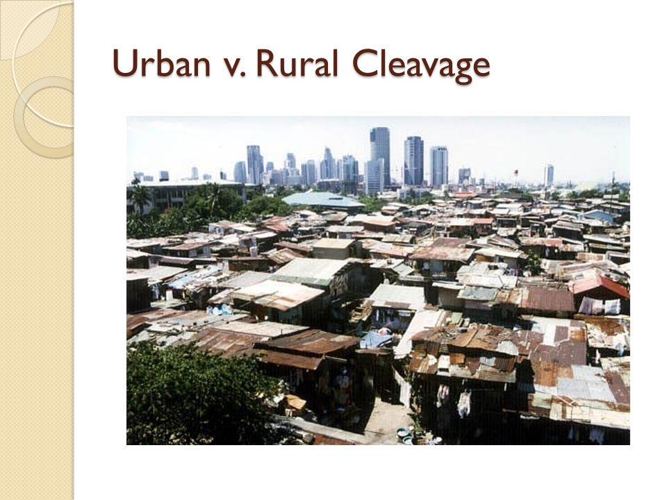 Urban v. Rural Cleavage