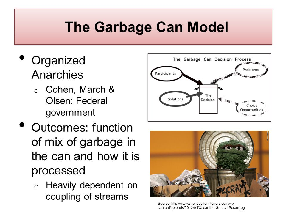 The Garbage Can Model Organized Anarchies