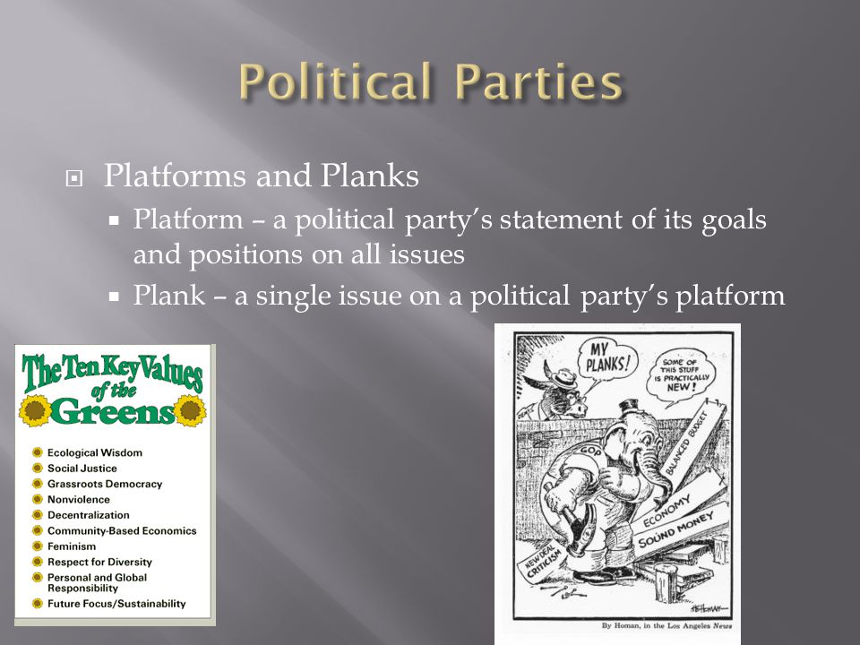 Political Parties Platforms and Planks