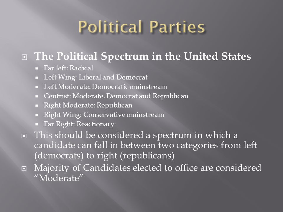 Political Parties The Political Spectrum in the United States