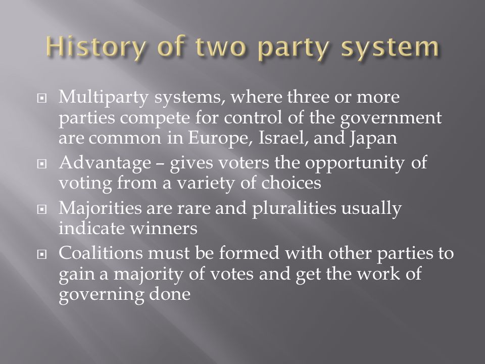 History of two party system
