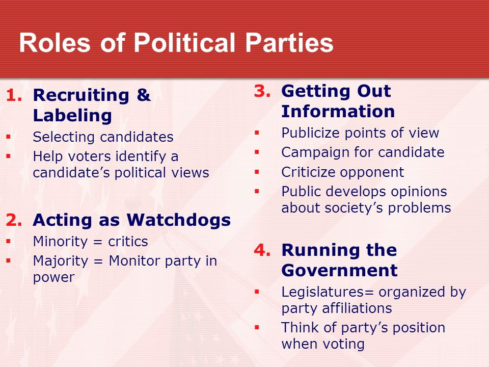 Roles of Political Parties