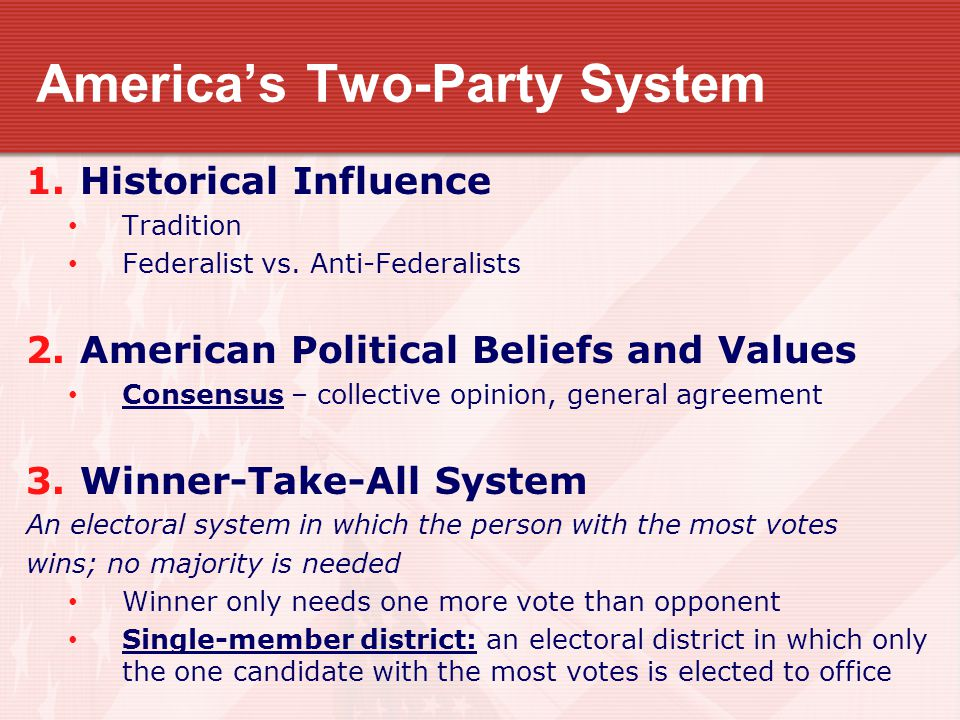 America's Two-Party System