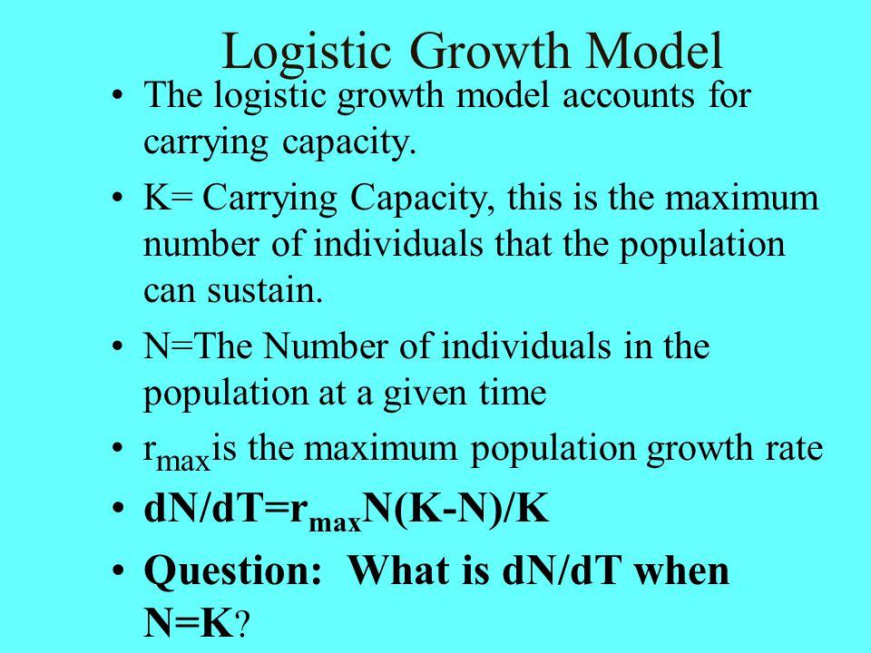 Logistic Growth Model dN/dT=rmaxN(K-N)/K