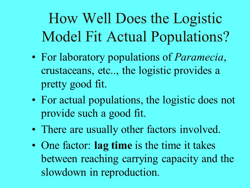 How Well Does the Logistic Model Fit Actual Populations