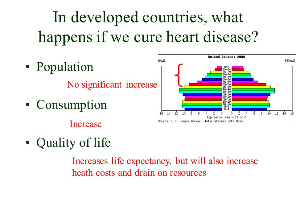 In developed countries, what happens if we cure heart disease
