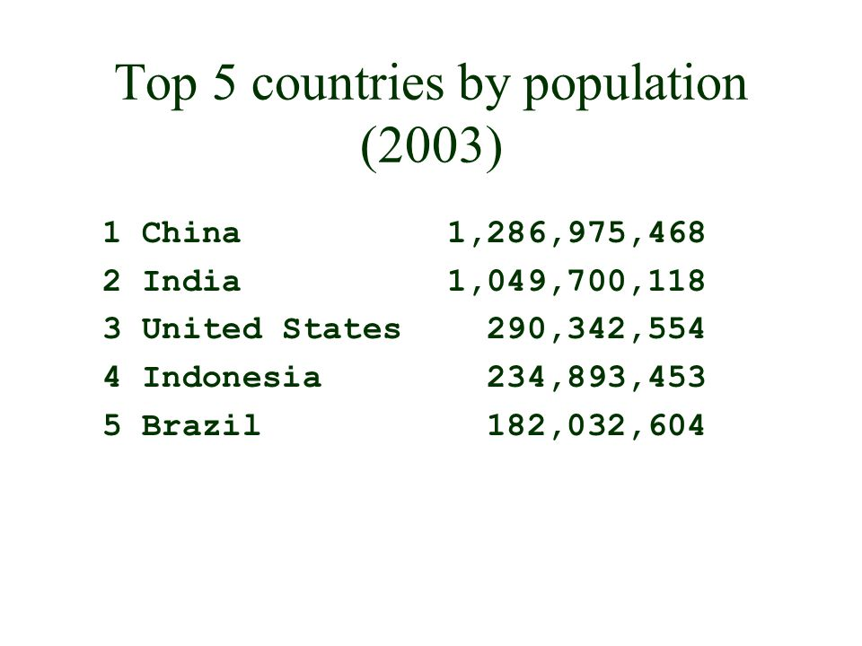 Top 5 countries by population (2003)